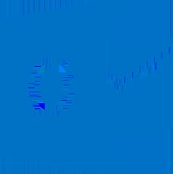 Formation Outlook pour entreprises